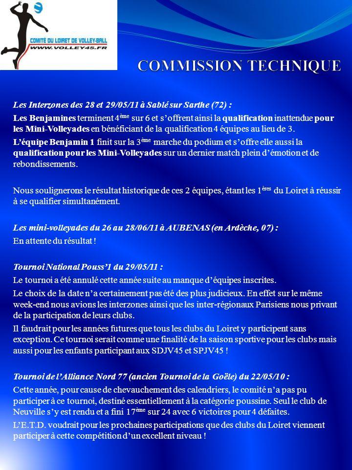 COMMISSION TECHNIQUE Les Interzones des 28 et 29/05/11 à Sablé sur Sarthe (72) :
