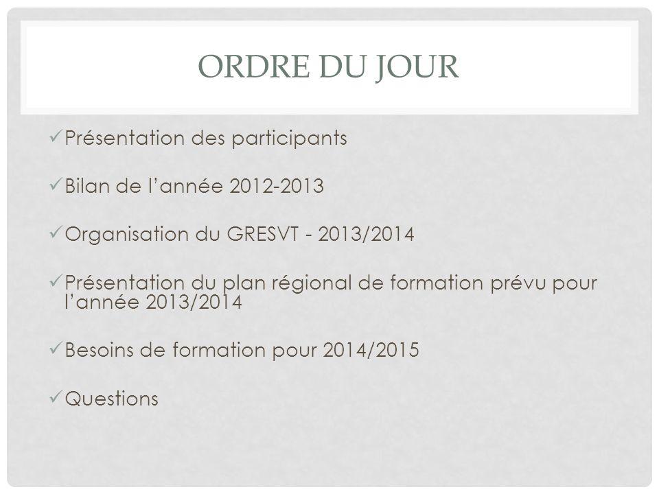 Ordre du jour Présentation des participants Bilan de l'année 2012-2013