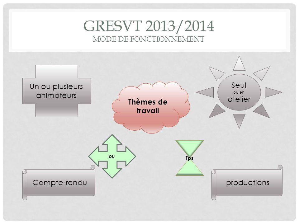 GRESVT 2013/2014 mode de fonctionnement