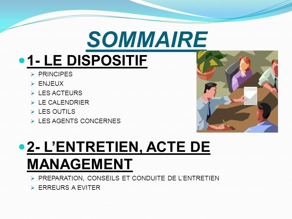 SOMMAIRE 1- LE DISPOSITIF 2- L'ENTRETIEN, ACTE DE MANAGEMENT PRINCIPES