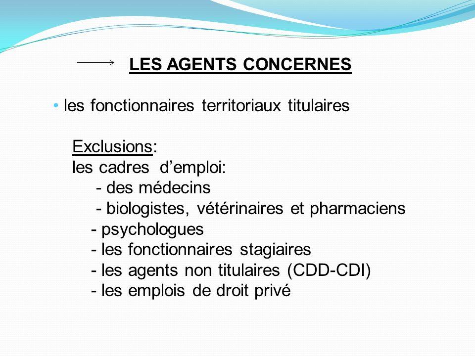 les fonctionnaires territoriaux titulaires Exclusions: