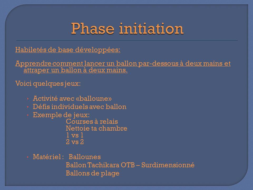 Phase initiation Habiletés de base développées: