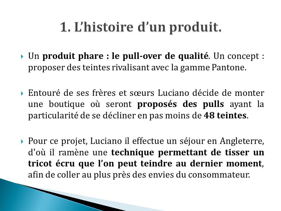 1. L'histoire d'un produit.