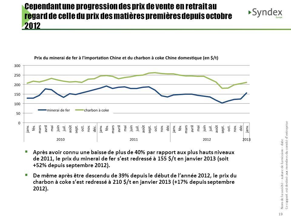 Cependant une progression des prix de vente en retrait au regard de celle du prix des matières premières depuis octobre 2012