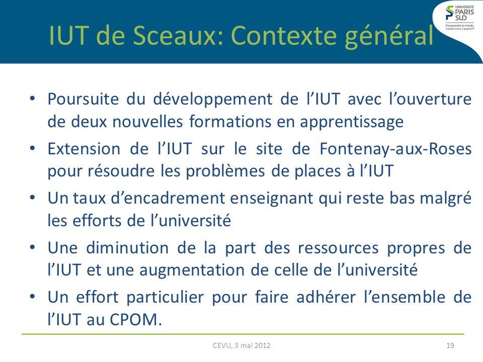 IUT de Sceaux: Contexte général