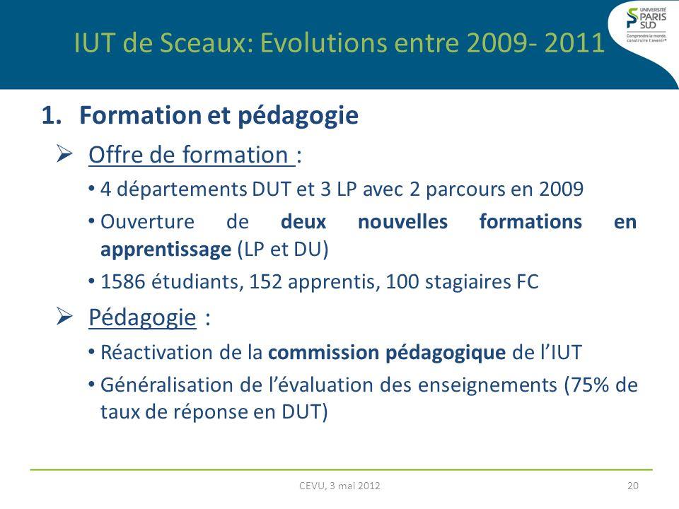 IUT de Sceaux: Evolutions entre 2009- 2011