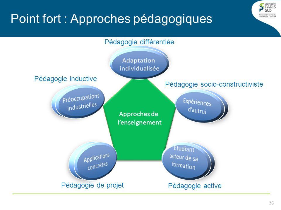 Point fort : Approches pédagogiques