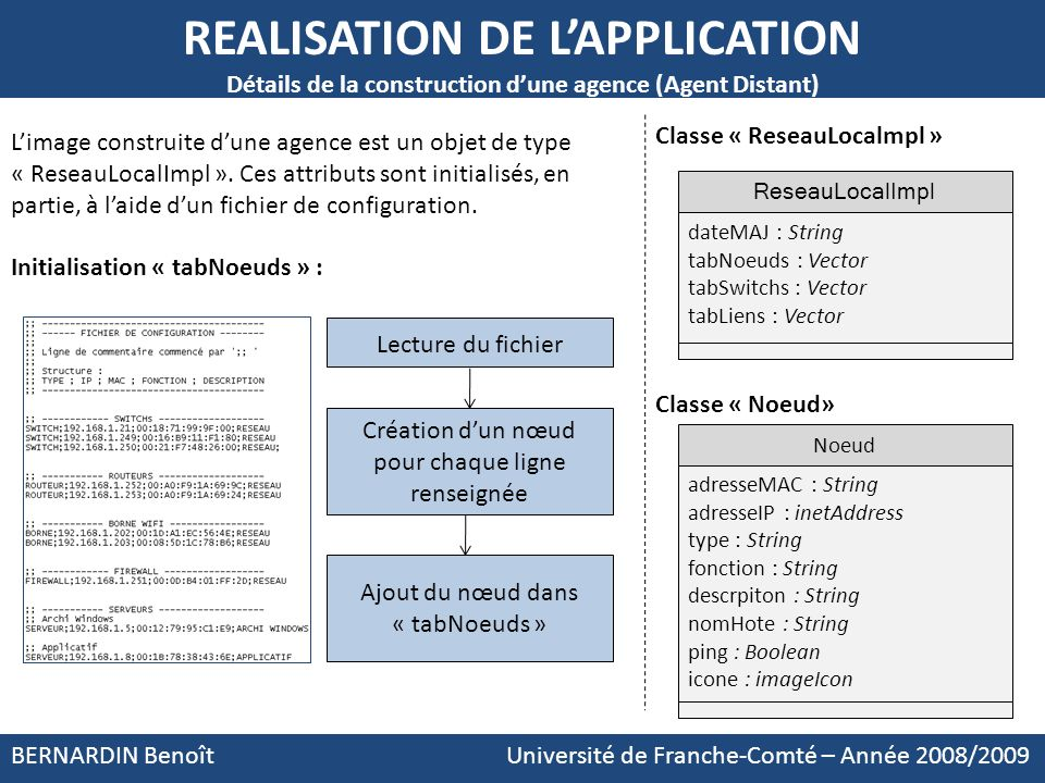 REALISATION DE L'APPLICATION