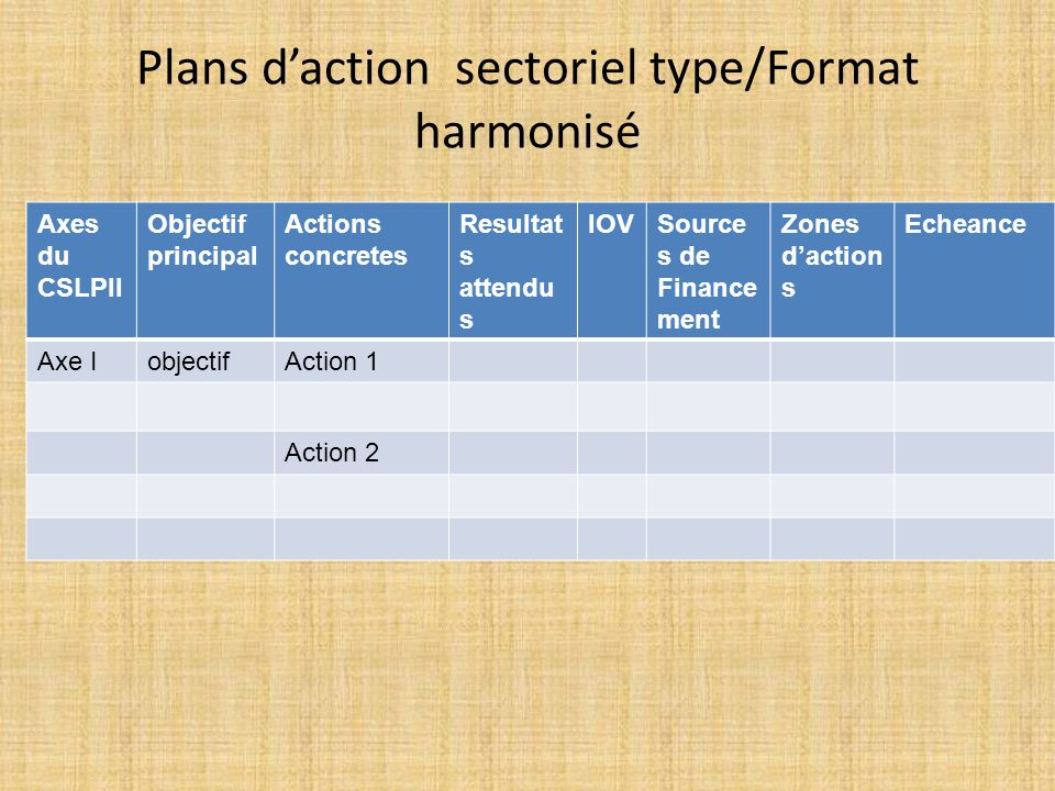 Plans d'action sectoriel type/Format harmonisé