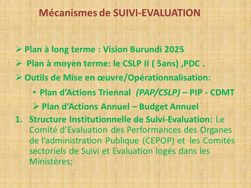 Mécanismes de SUIVI-EVALUATION