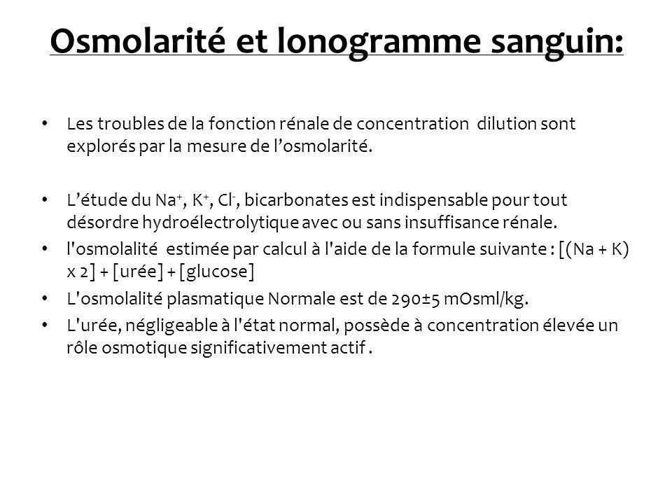 Osmolarité et lonogramme sanguin: