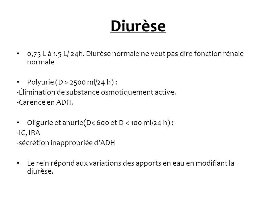 Diurèse0,75 L à 1.5 L/ 24h. Diurèse normale ne veut pas dire fonction rénale normale. Polyurie (D > 2500 ml/24 h) :