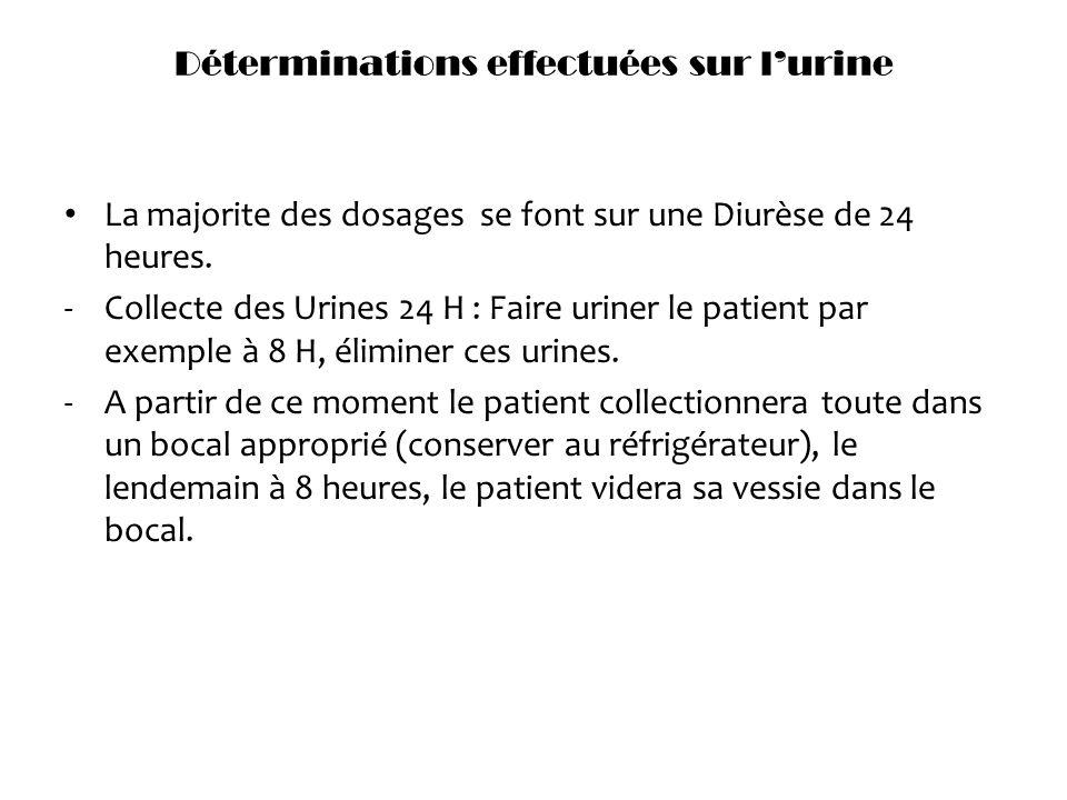 Déterminations effectuées sur l'urine