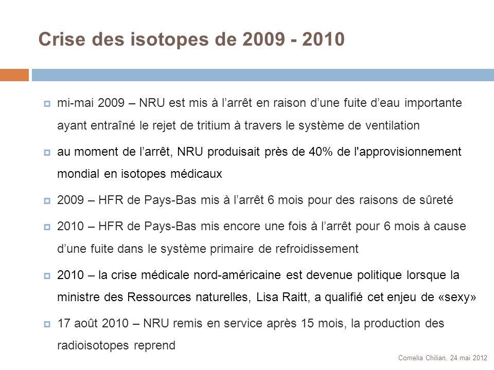 Crise des isotopes de 2009 - 2010