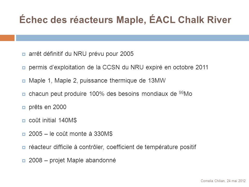 Échec des réacteurs Maple, ÉACL Chalk River
