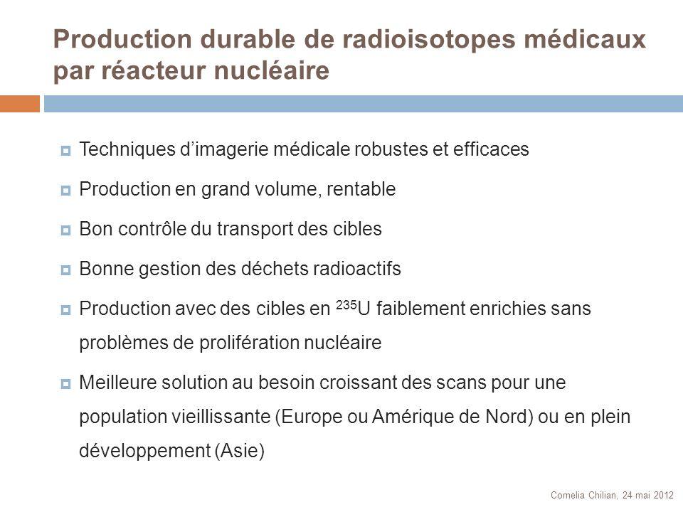 Production durable de radioisotopes médicaux par réacteur nucléaire
