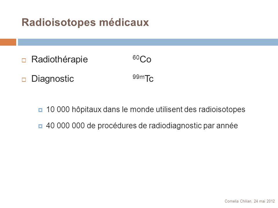 Radioisotopes médicaux