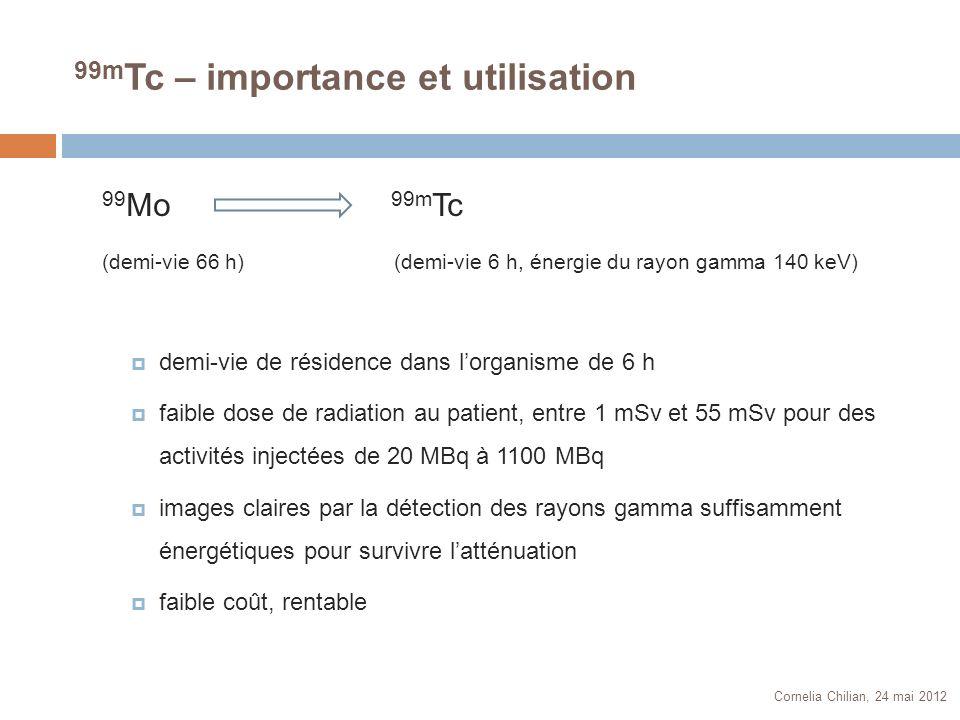 99mTc – importance et utilisation