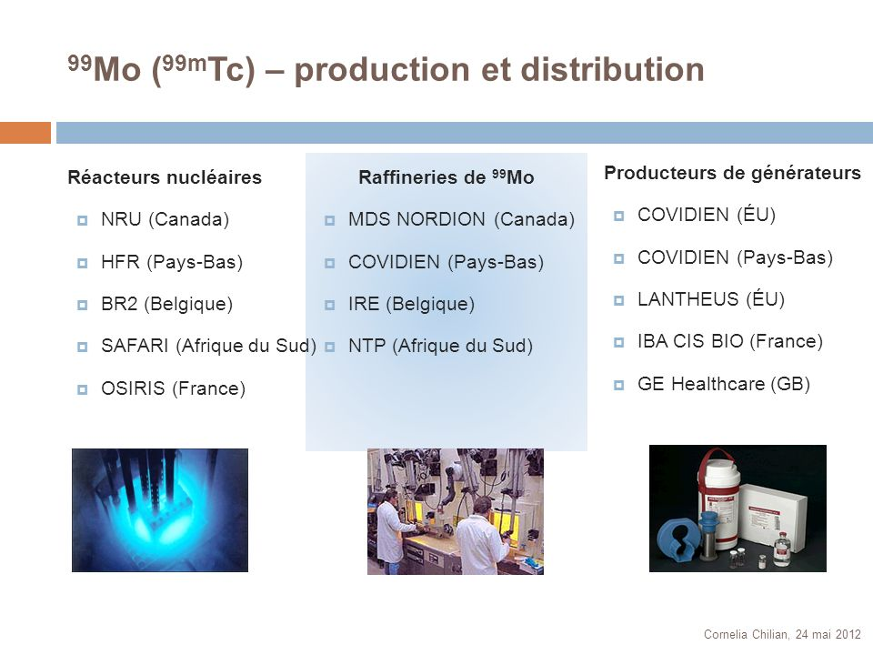 99Mo (99mTc) – production et distribution