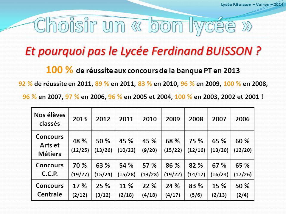 Choisir un « bon lycée » Et pourquoi pas le Lycée Ferdinand BUISSON