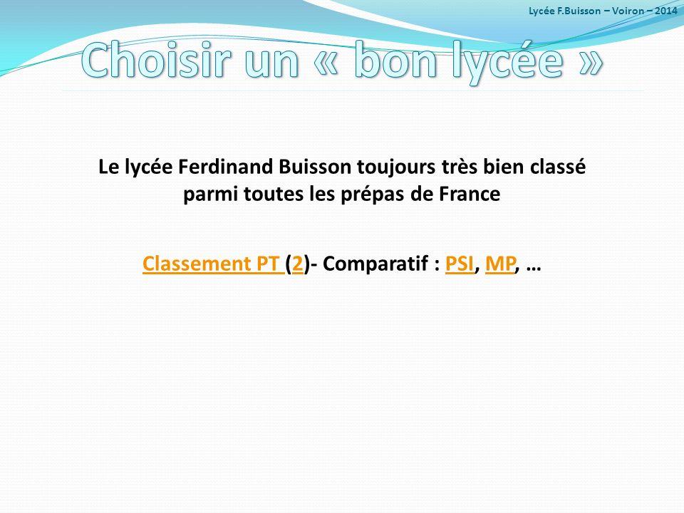 Choisir un « bon lycée » Lycée F.Buisson – Voiron – 2014. Le lycée Ferdinand Buisson toujours très bien classé.