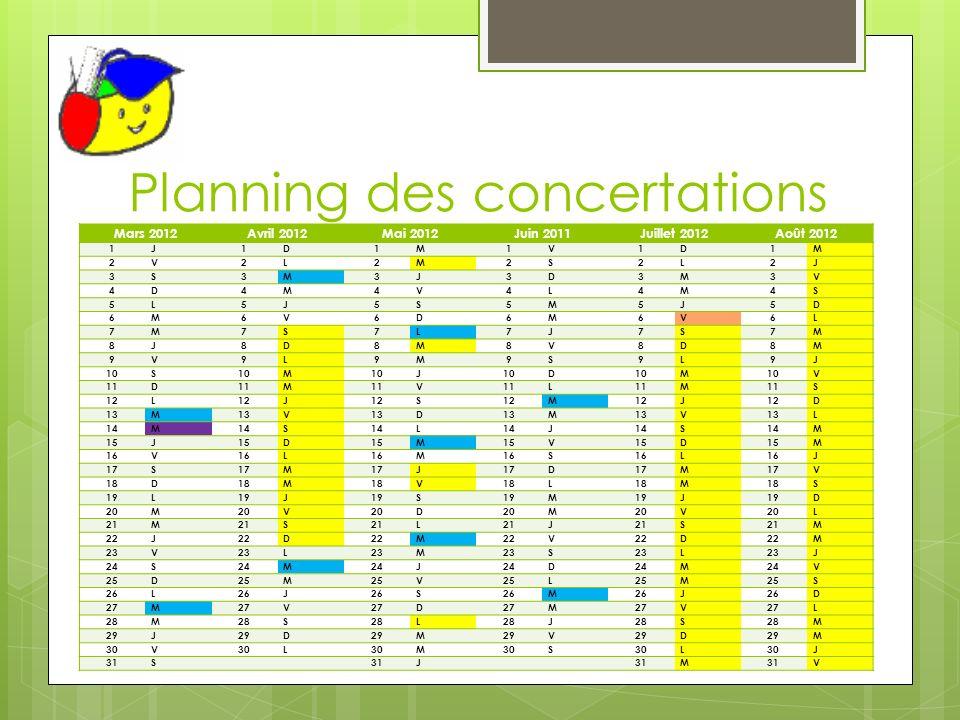 Planning des concertations