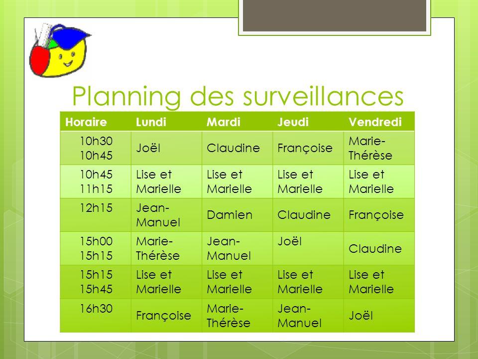 Planning des surveillances