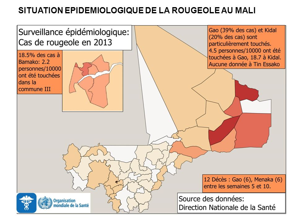 SITUATION EPIDEMIOLOGIQUE DE LA ROUGEOLE AU MALI