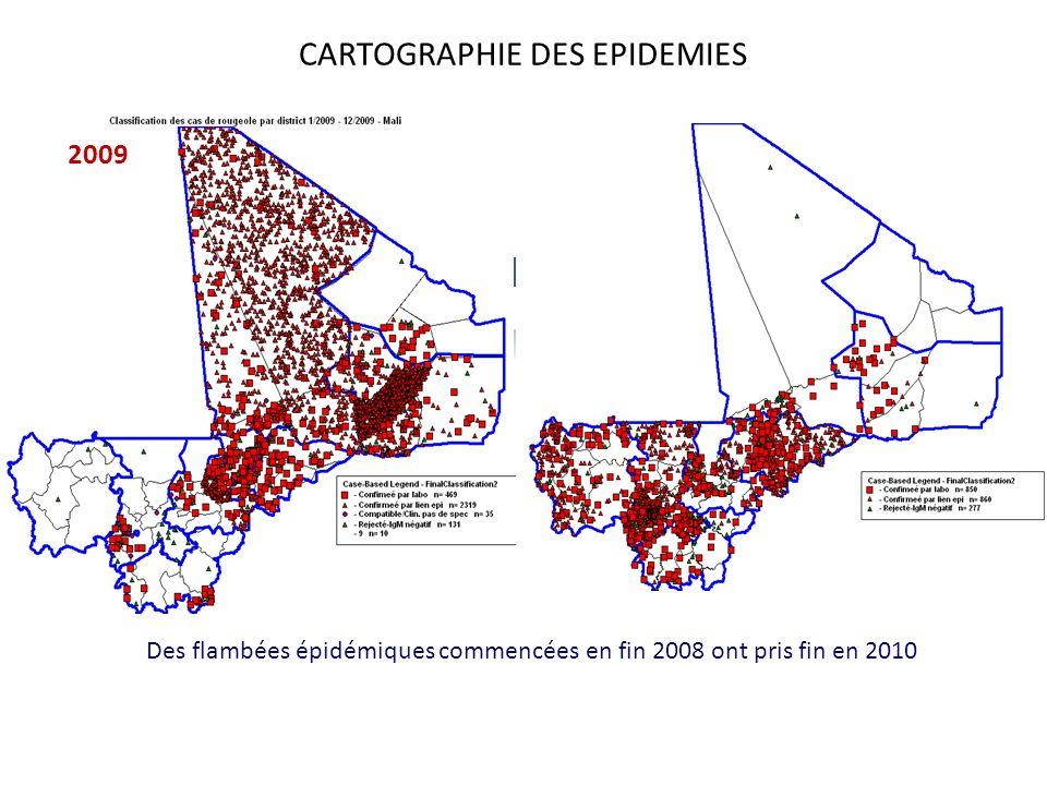 CARTOGRAPHIE DES EPIDEMIES