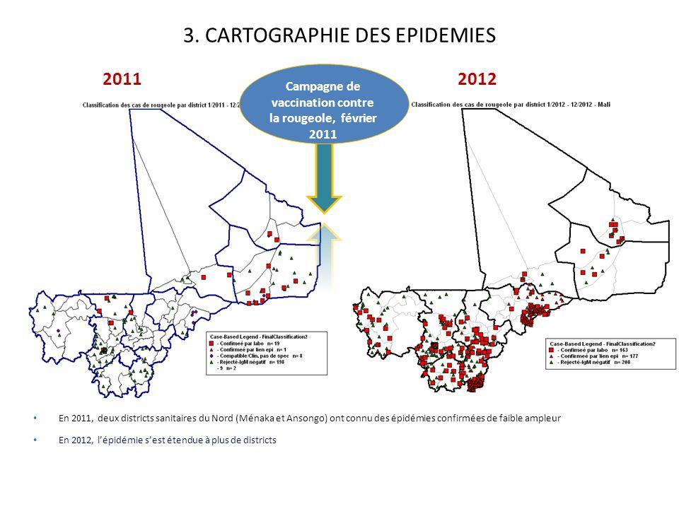 3. CARTOGRAPHIE DES EPIDEMIES