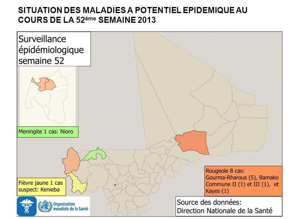 SITUATION DES MALADIES A POTENTIEL EPIDEMIQUE AU COURS DE LA 52ème SEMAINE 2013