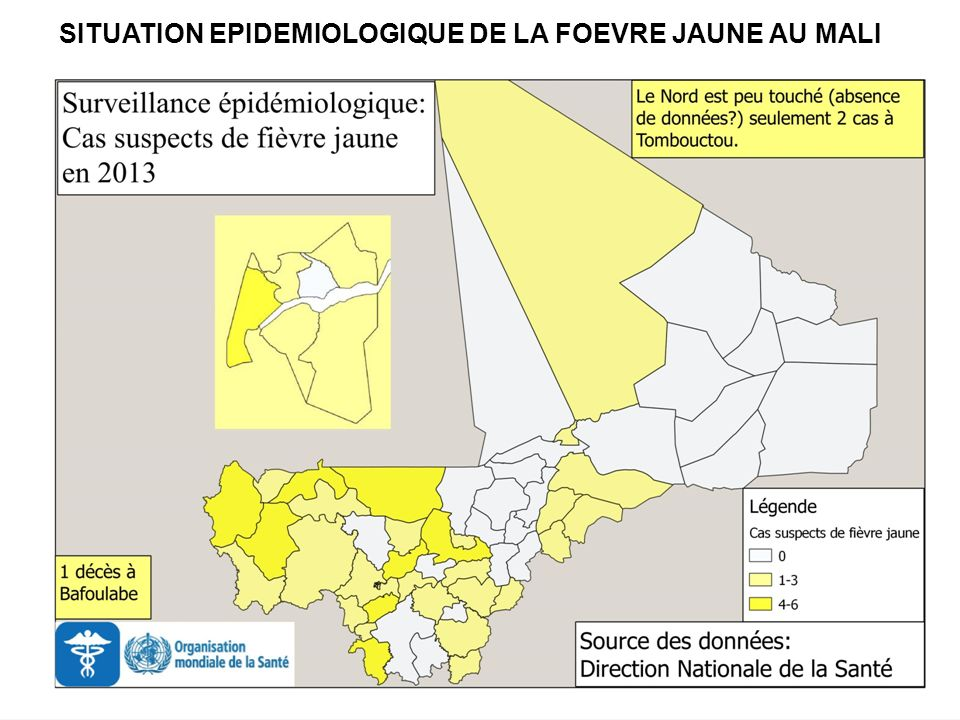 SITUATION EPIDEMIOLOGIQUE DE LA FOEVRE JAUNE AU MALI
