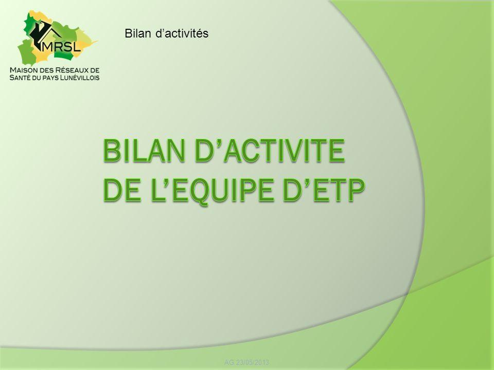 BILAN D'ACTIVITE DE L'EQUIPE D'ETP