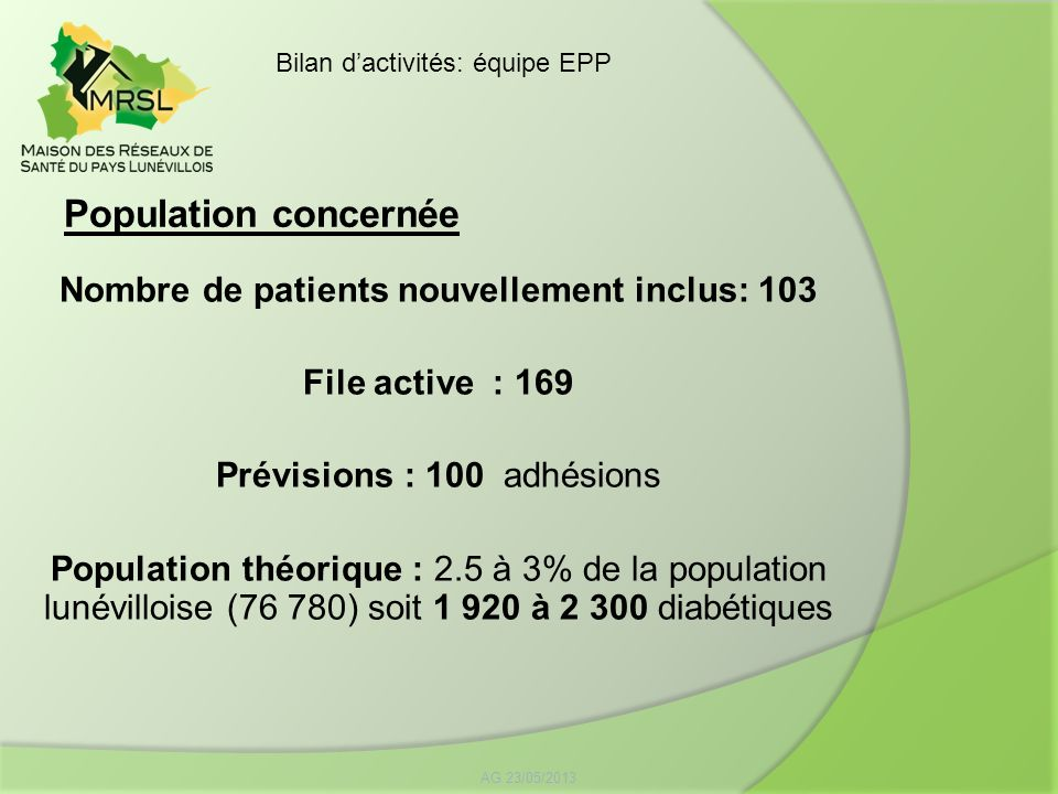 Nombre de patients nouvellement inclus: 103