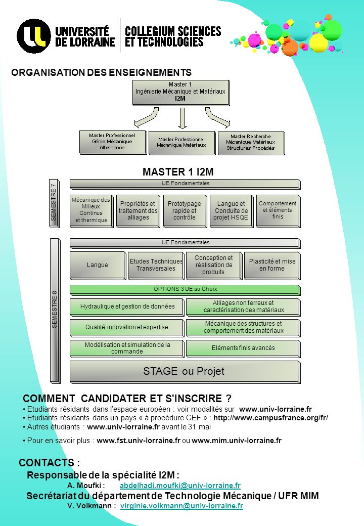 STAGE ou Projet MASTER 1 I2M COMMENT CANDIDATER ET S INSCRIRE