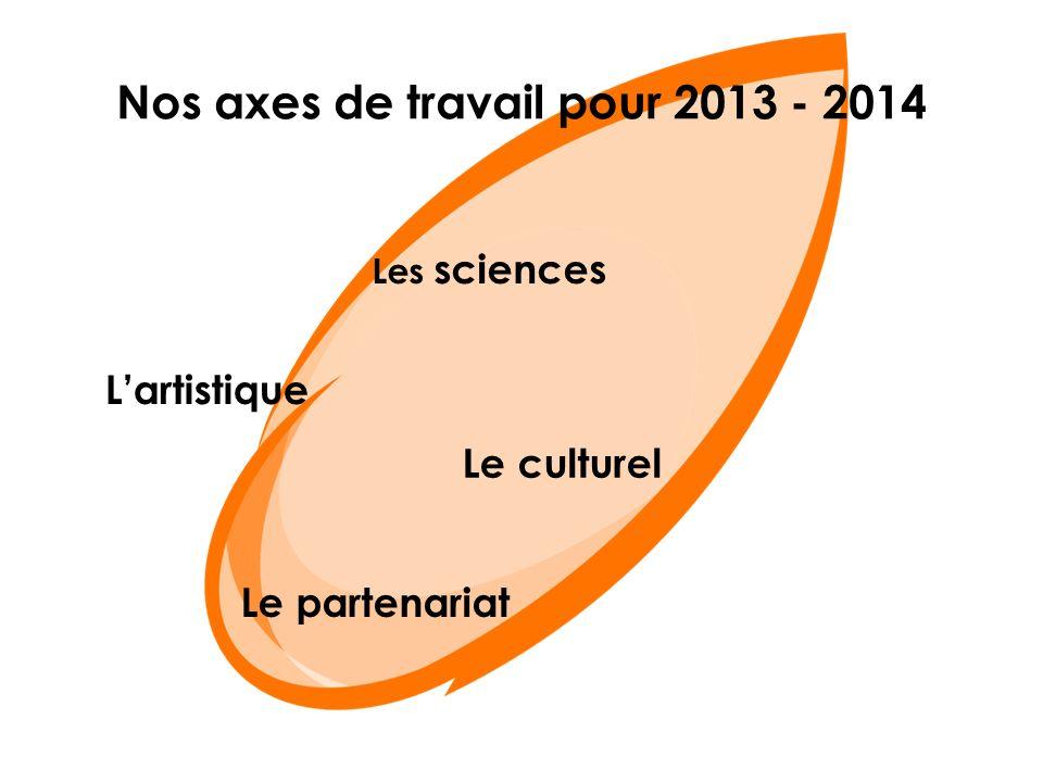 Nos axes de travail pour 2013 - 2014