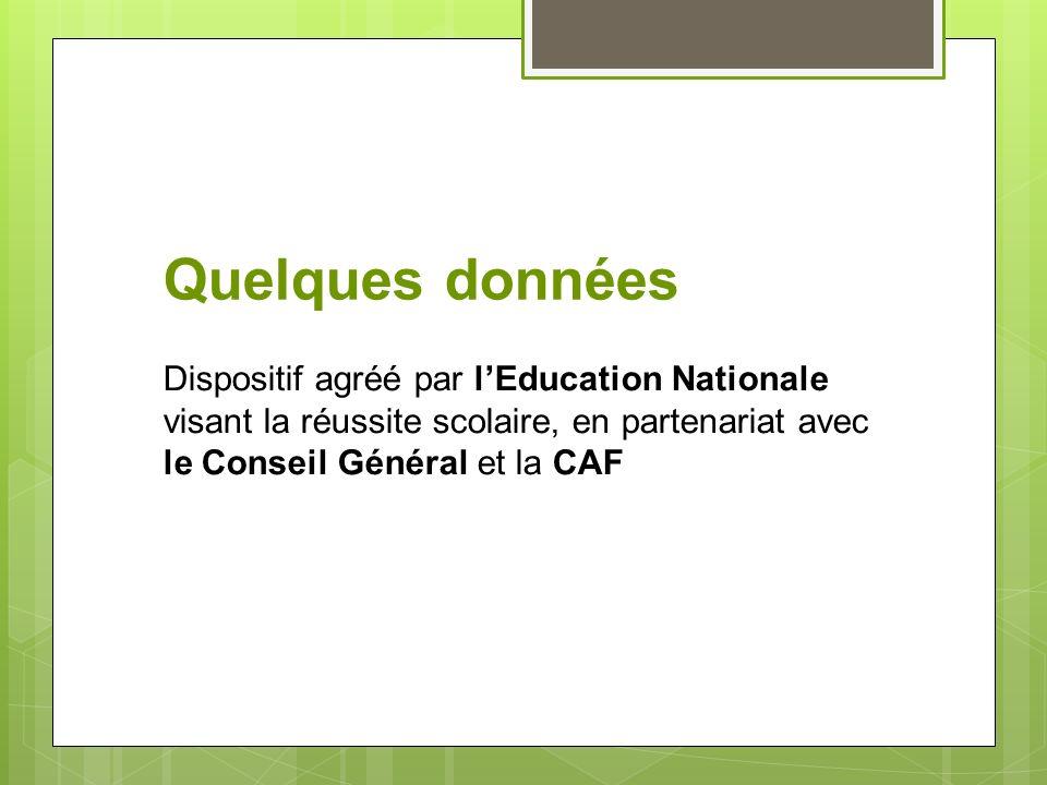 Quelques données Dispositif agréé par l'Education Nationale visant la réussite scolaire, en partenariat avec le Conseil Général et la CAF.