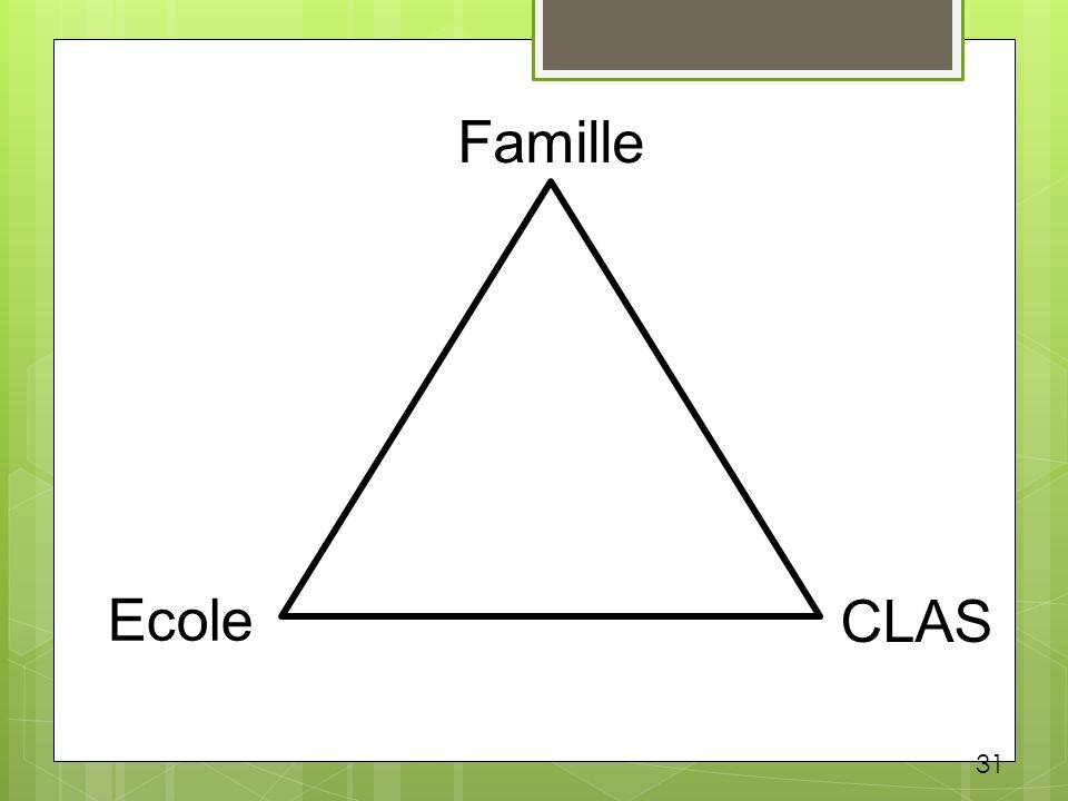Famille Ecole CLAS 31