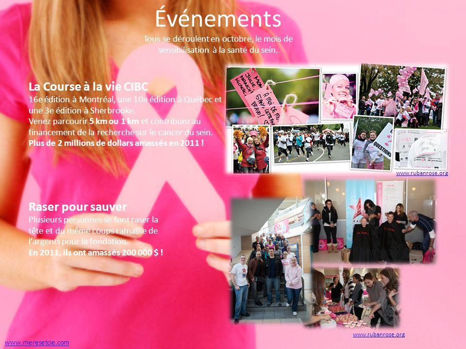 Événements Tous se déroulent en octobre, le mois de sensibilisation à la santé du sein.