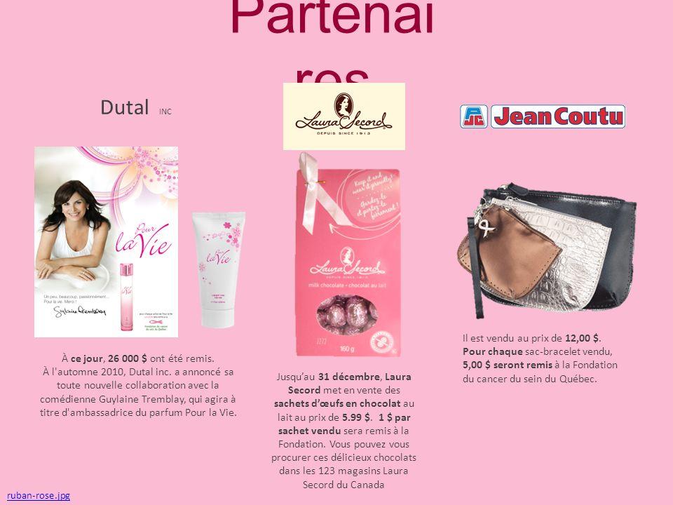 Partenaires Dutal INC.