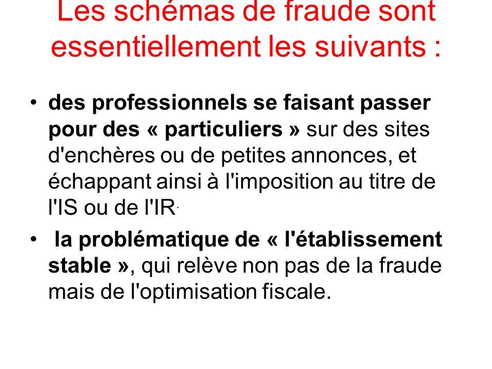 Les schémas de fraude sont essentiellement les suivants :