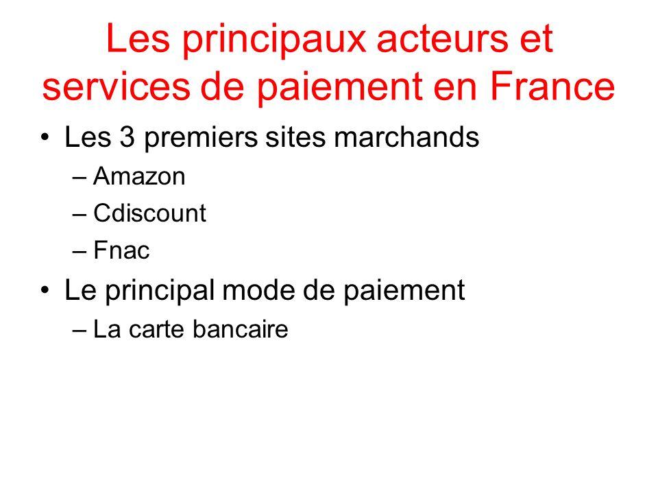 Les principaux acteurs et services de paiement en France