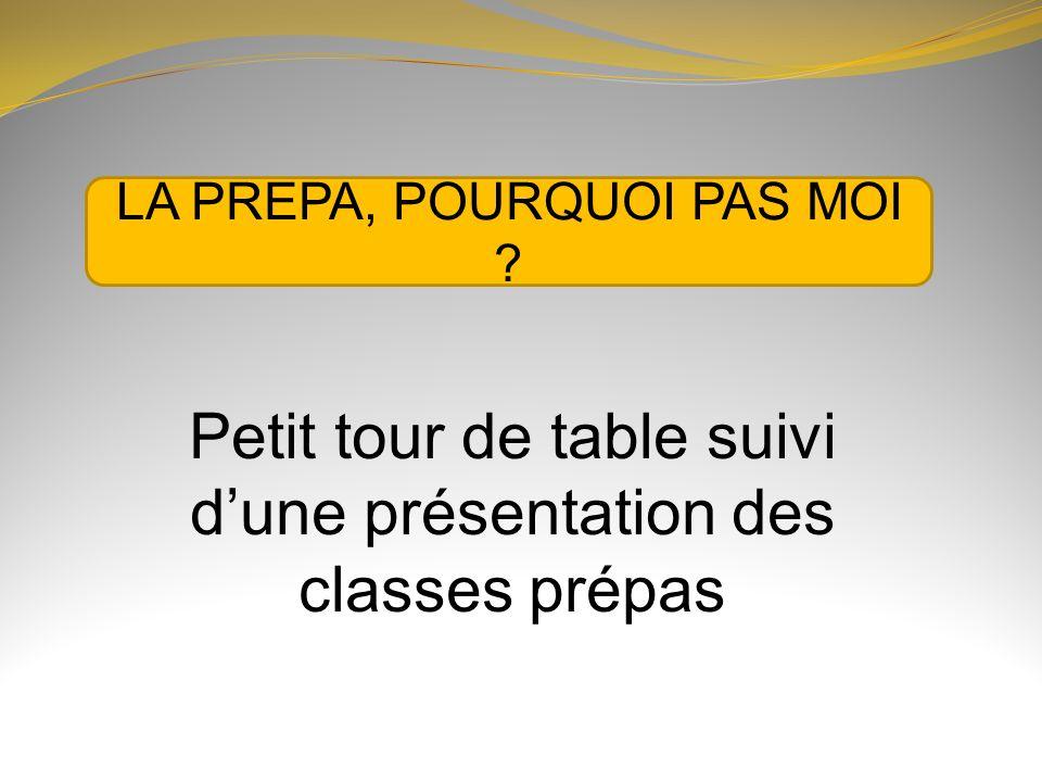 Petit tour de table suivi d'une présentation des classes prépas