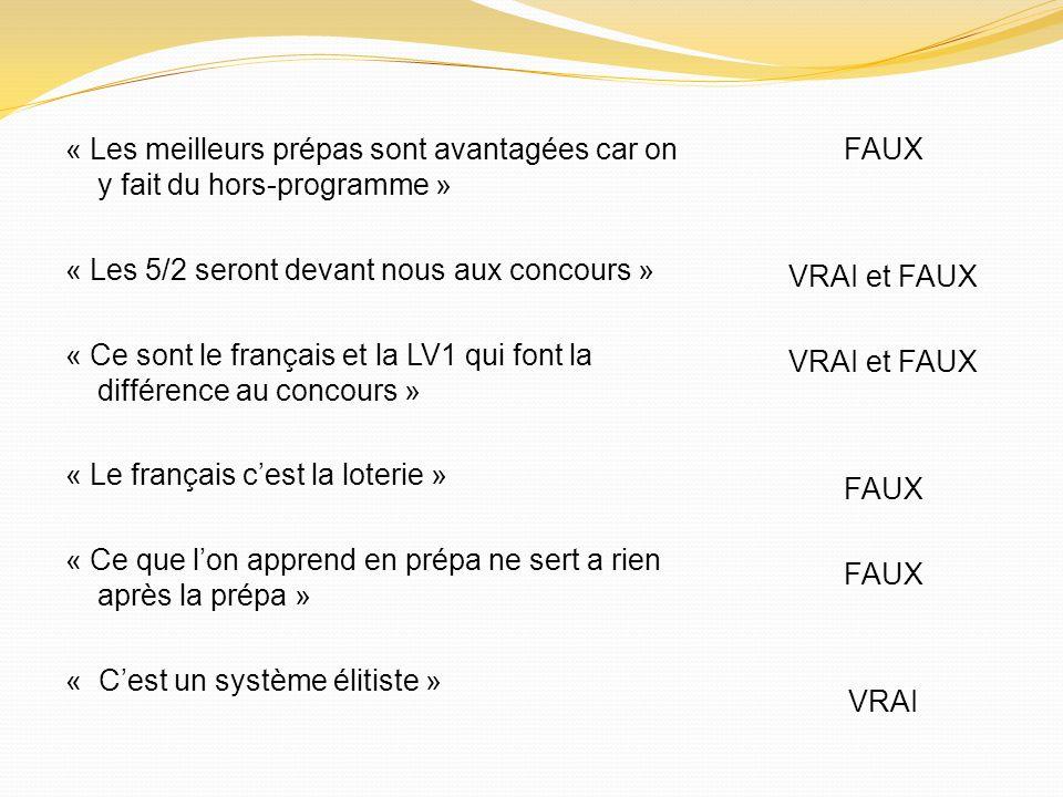 « Les meilleurs prépas sont avantagées car on y fait du hors-programme » « Les 5/2 seront devant nous aux concours » « Ce sont le français et la LV1 qui font la différence au concours » « Le français c'est la loterie » « Ce que l'on apprend en prépa ne sert a rien après la prépa » « C'est un système élitiste »