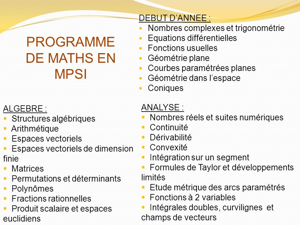PROGRAMME DE MATHS EN MPSI