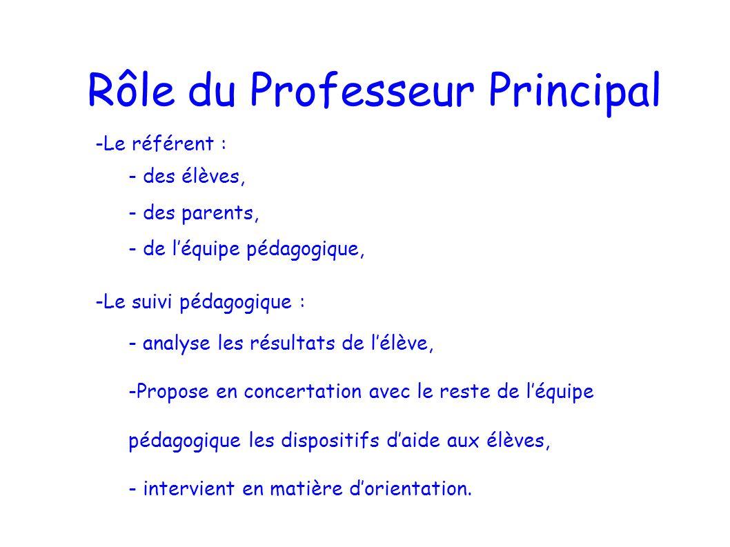 Rôle du Professeur Principal