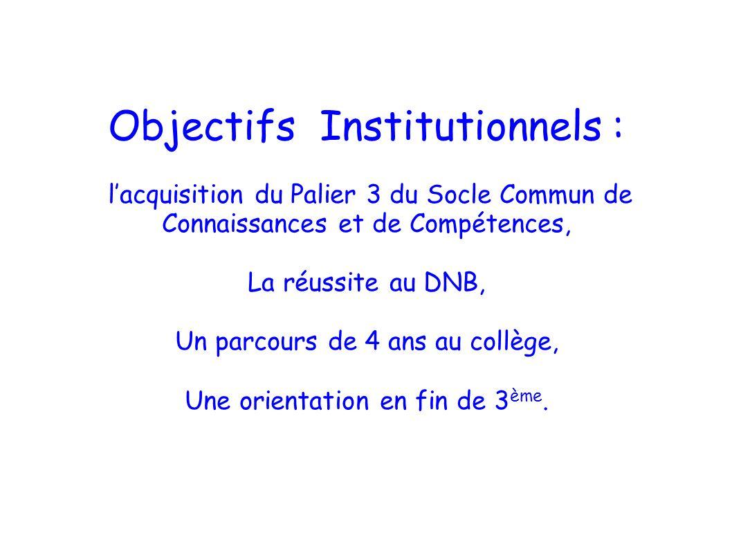 Objectifs Institutionnels : l'acquisition du Palier 3 du Socle Commun de Connaissances et de Compétences, La réussite au DNB, Un parcours de 4 ans au collège, Une orientation en fin de 3ème.