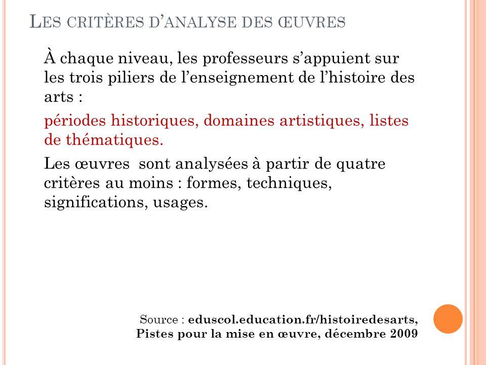 Les critères d'analyse des œuvres