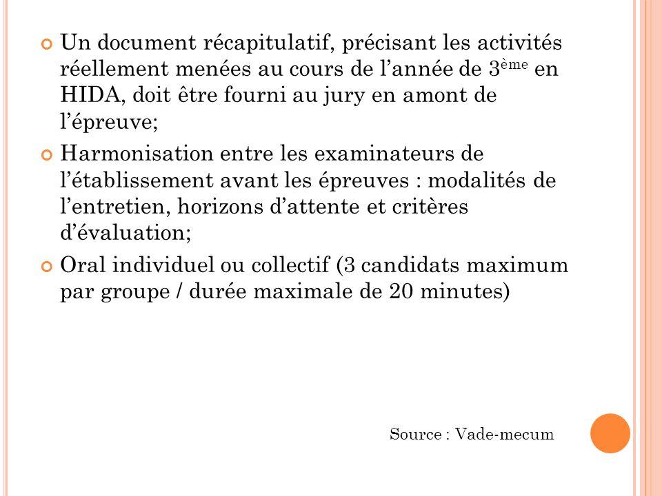 Un document récapitulatif, précisant les activités réellement menées au cours de l'année de 3ème en HIDA, doit être fourni au jury en amont de l'épreuve;