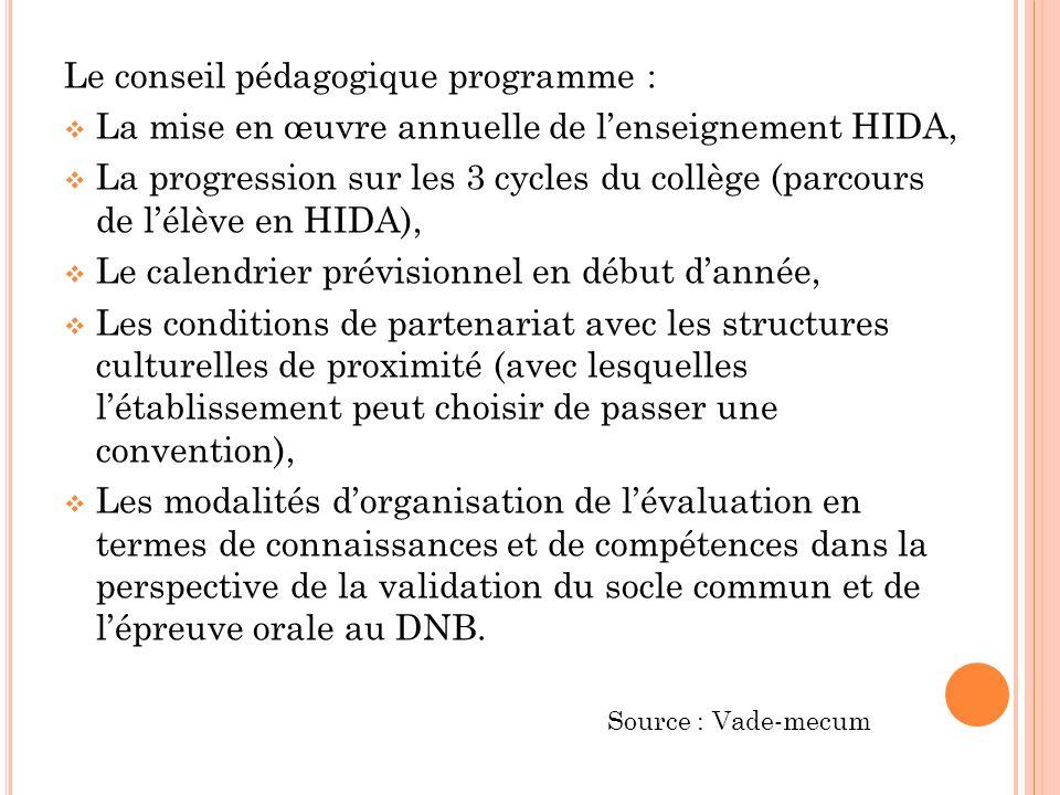 Le conseil pédagogique programme :